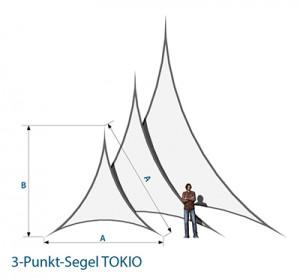 Stretchsegel Tokio Schirokko Maße Skizze