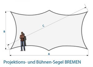 Stretchsegel BREMEN A/B Masse Skizze