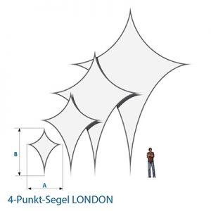 Spannsegel und Stretchsegel LONDON Maße Skizze